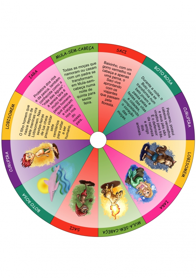 Roda Folclore 2